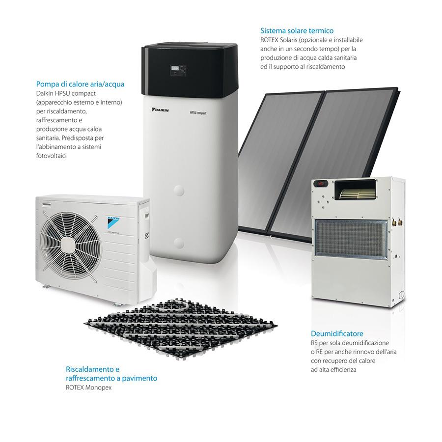 pompe di calore hpsu compact